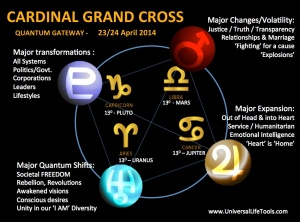 Cardinal_Grand_Cross_April_2014